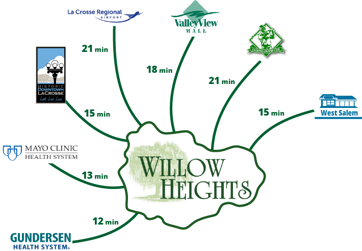 Willow Heights_aerial